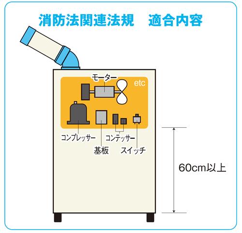 ハイマウントクーラー HMC-25